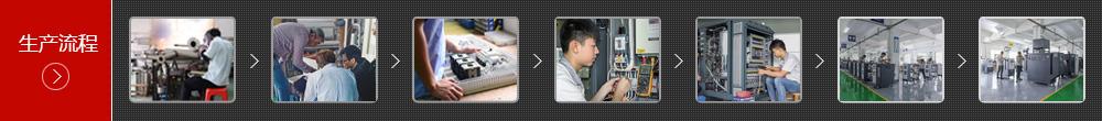 生產流程(cheng)